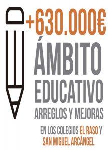 Inversión en Educación en Moralzarzal